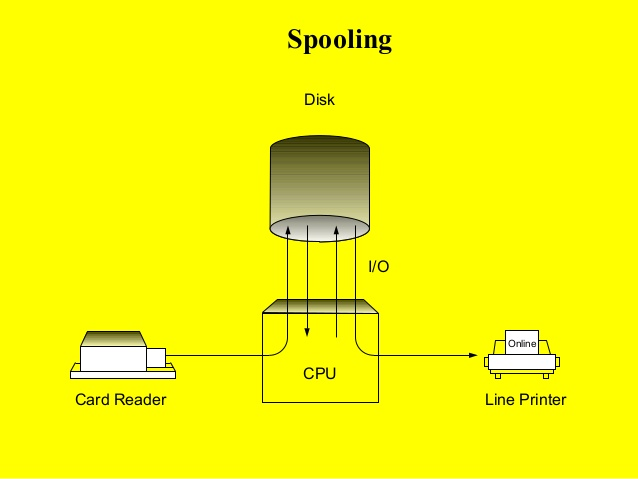 Fix Spooler Services of Epson Printers