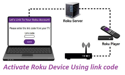 Activate Roku device using link code